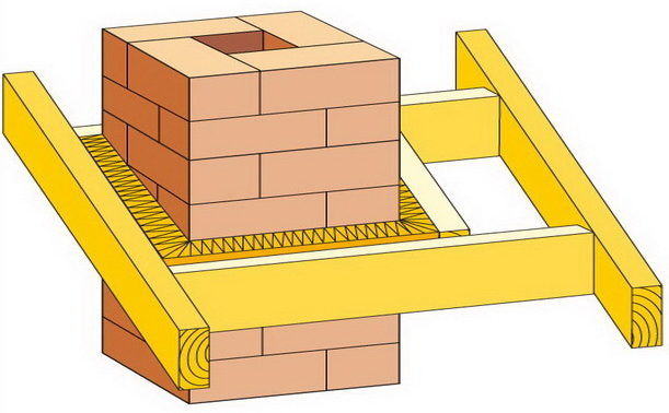 Печную трубу на цементном растворе воздухововлекающая добавка для бетона купить